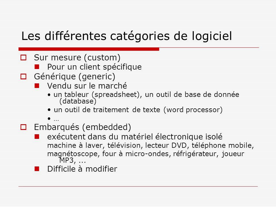 Les différentes catégories de logiciel Sur mesure (custom) Pour un client spécifique Générique (generic) Vendu sur le marché un tableur (spreadsheet),