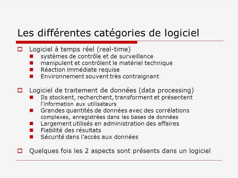 Les différentes catégories de logiciel Logiciel à temps réel (real-time) systèmes de contrôle et de surveillance manipulent et contrôlent le matériel