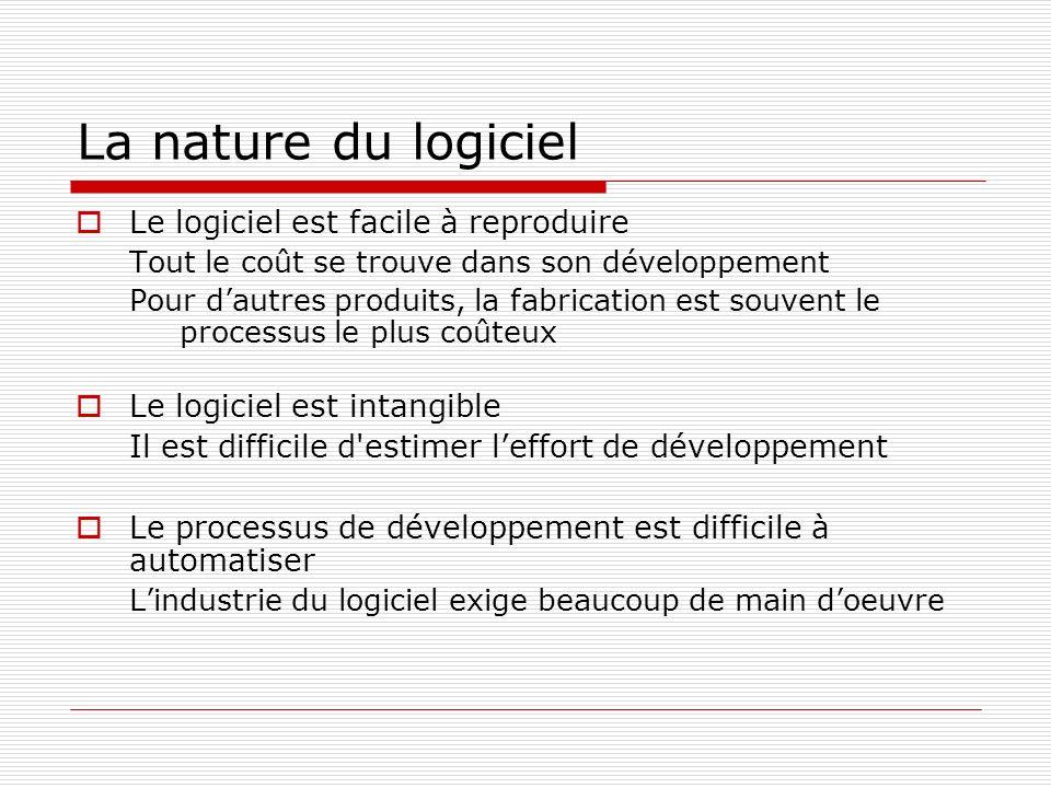 La nature du logiciel Le logiciel est facile à reproduire Tout le coût se trouve dans son développement Pour dautres produits, la fabrication est souv