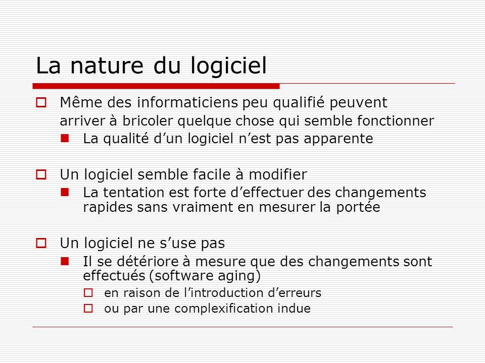 La nature du logiciel Raisons pour lesquelles le logiciel vieillit maintenance (e.g., bug fixes) érosion architecturale inflexibilité dès le début documentation insuffisante ou inconsistante duplication de code manque de modularité complexité croissante...
