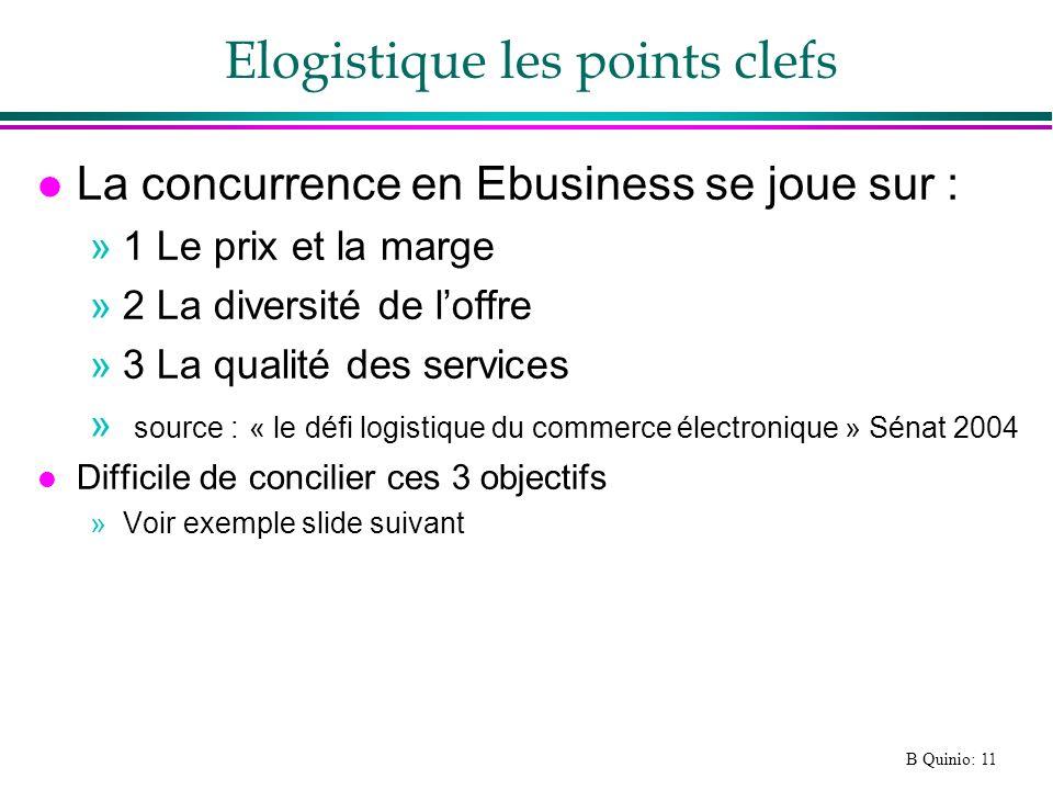 B Quinio: 11 Elogistique les points clefs l La concurrence en Ebusiness se joue sur : »1 Le prix et la marge »2 La diversité de loffre »3 La qualité d