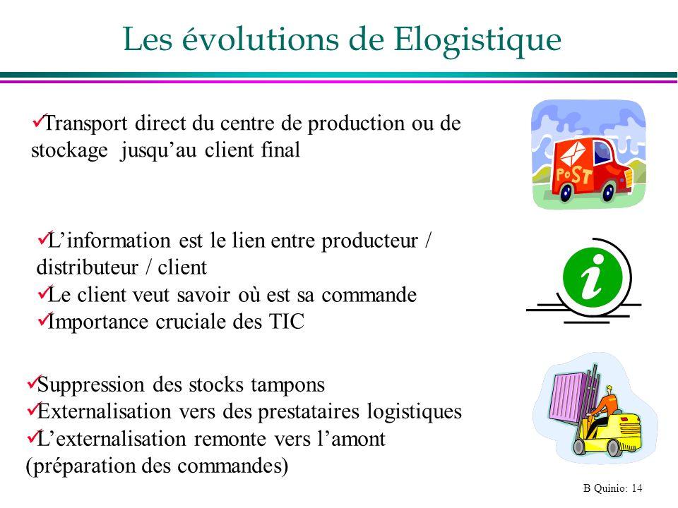 B Quinio: 14 Les évolutions de Elogistique Transport direct du centre de production ou de stockage jusquau client final Linformation est le lien entre