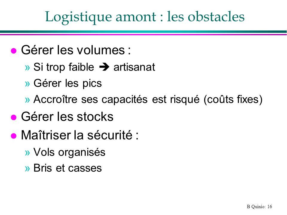 B Quinio: 16 Logistique amont : les obstacles l Gérer les volumes : »Si trop faible artisanat »Gérer les pics »Accroître ses capacités est risqué (coû