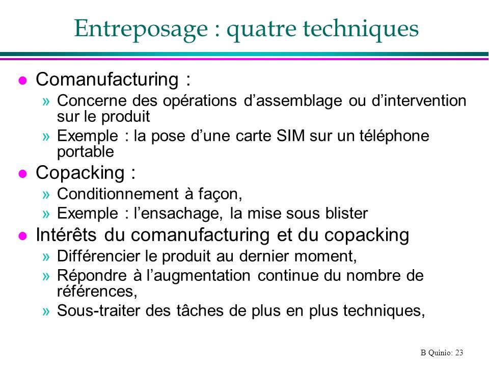 B Quinio: 23 Entreposage : quatre techniques l Comanufacturing : »Concerne des opérations dassemblage ou dintervention sur le produit »Exemple : la po