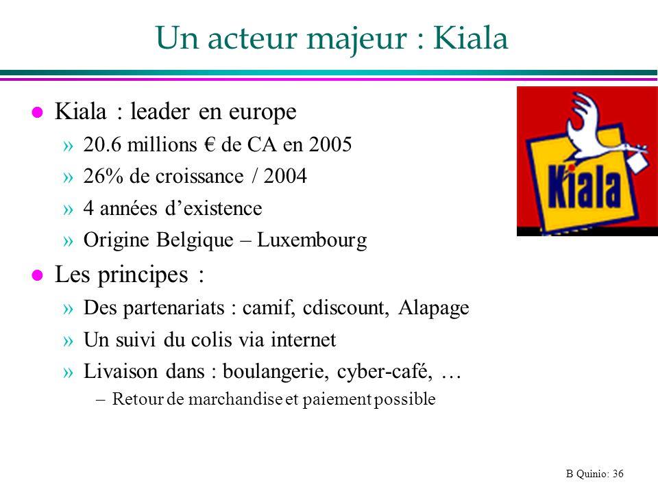 B Quinio: 36 Un acteur majeur : Kiala l Kiala : leader en europe »20.6 millions de CA en 2005 »26% de croissance / 2004 »4 années dexistence »Origine