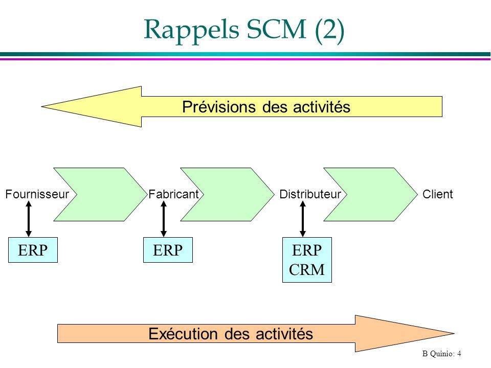 B Quinio: 4 Prévisions des activités Exécution des activités FournisseurFabricantDistributeur Rappels SCM (2) Client ERP CRM
