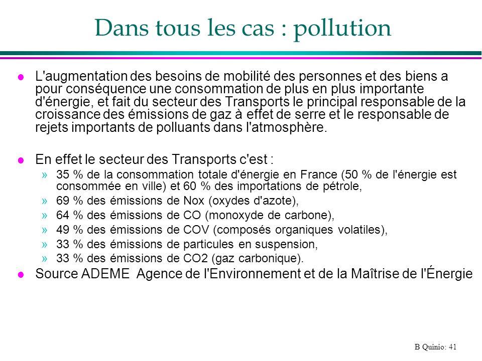 B Quinio: 41 Dans tous les cas : pollution l L'augmentation des besoins de mobilité des personnes et des biens a pour conséquence une consommation de