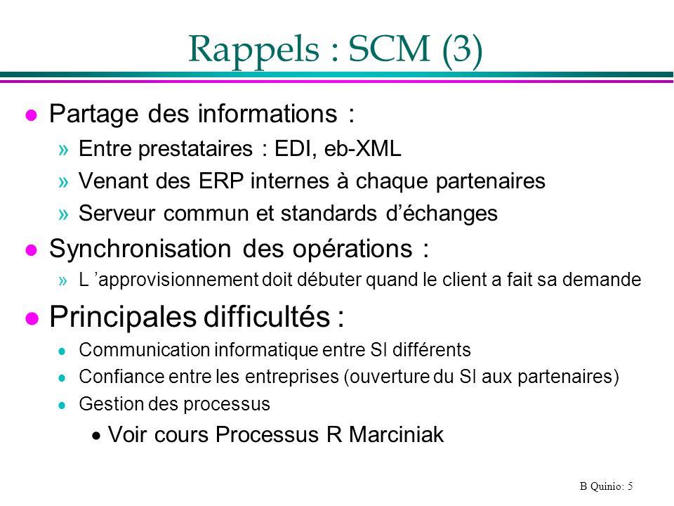 B Quinio: 5 Rappels : SCM (3) l Partage des informations : »Entre prestataires : EDI, eb-XML »Venant des ERP internes à chaque partenaires »Serveur co