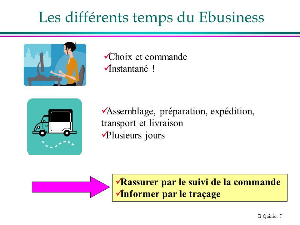 B Quinio: 38 Consigne : un acteur : E-box l Services proposés aux particuliers : »Réception de tous les colis quelque soit le transporteur.
