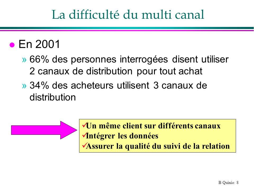 B Quinio: 8 La difficulté du multi canal l En 2001 »66% des personnes interrogées disent utiliser 2 canaux de distribution pour tout achat »34% des ac