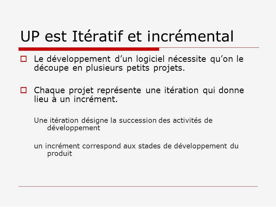 UP est Itératif et incrémental Le développement dun logiciel nécessite quon le découpe en plusieurs petits projets. Chaque projet représente une itéra