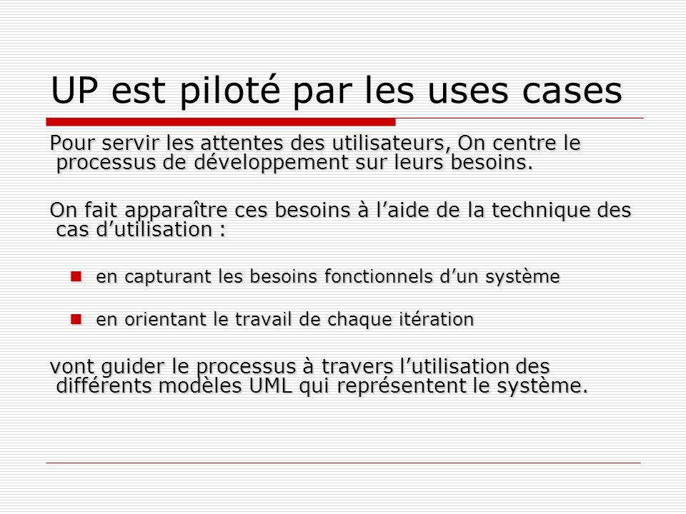 UP est piloté par les uses cases Pour servir les attentes des utilisateurs, On centre le processus de développement sur leurs besoins. On fait apparaî