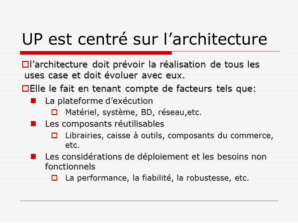 UP est centré sur larchitecture larchitecture doit prévoir la réalisation de tous les uses case et doit évoluer avec eux.