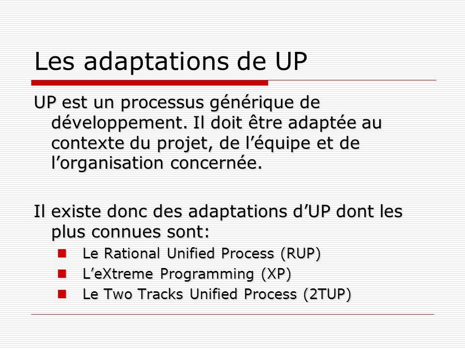 Les adaptations de UP UP est un processus générique de développement. Il doit être adaptée au contexte du projet, de léquipe et de lorganisation conce