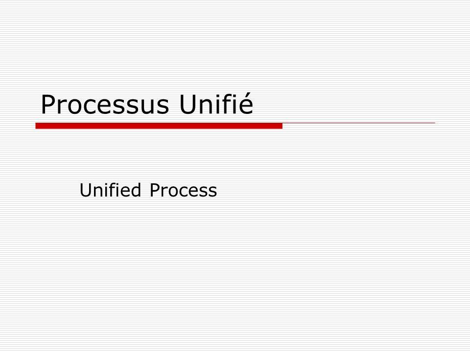 Techniques danalyse Mode opératoire Pour chaque cas dutilisation, on déroule les étapes des scénarios que lon analyse: Pour identifier les classes du domaine.