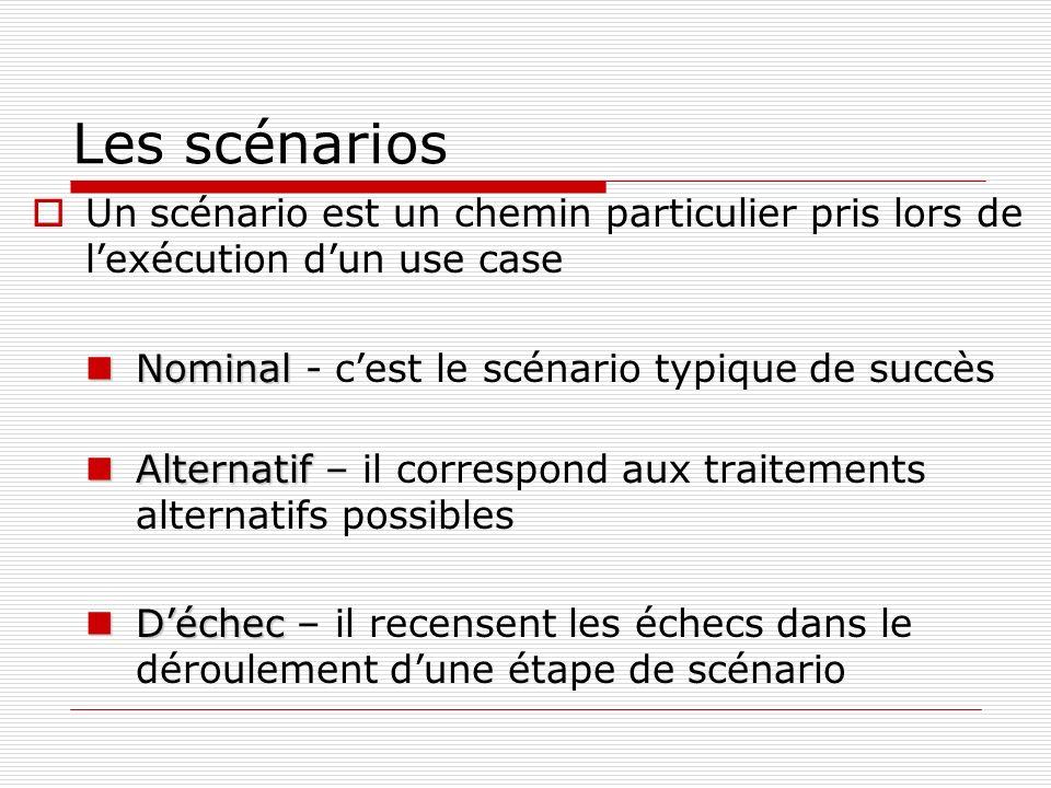 Un scénario est un chemin particulier pris lors de lexécution dun use case Nominal Nominal - cest le scénario typique de succès Alternatif Alternatif – il correspond aux traitements alternatifs possibles Déchec Déchec – il recensent les échecs dans le déroulement dune étape de scénario Les scénarios