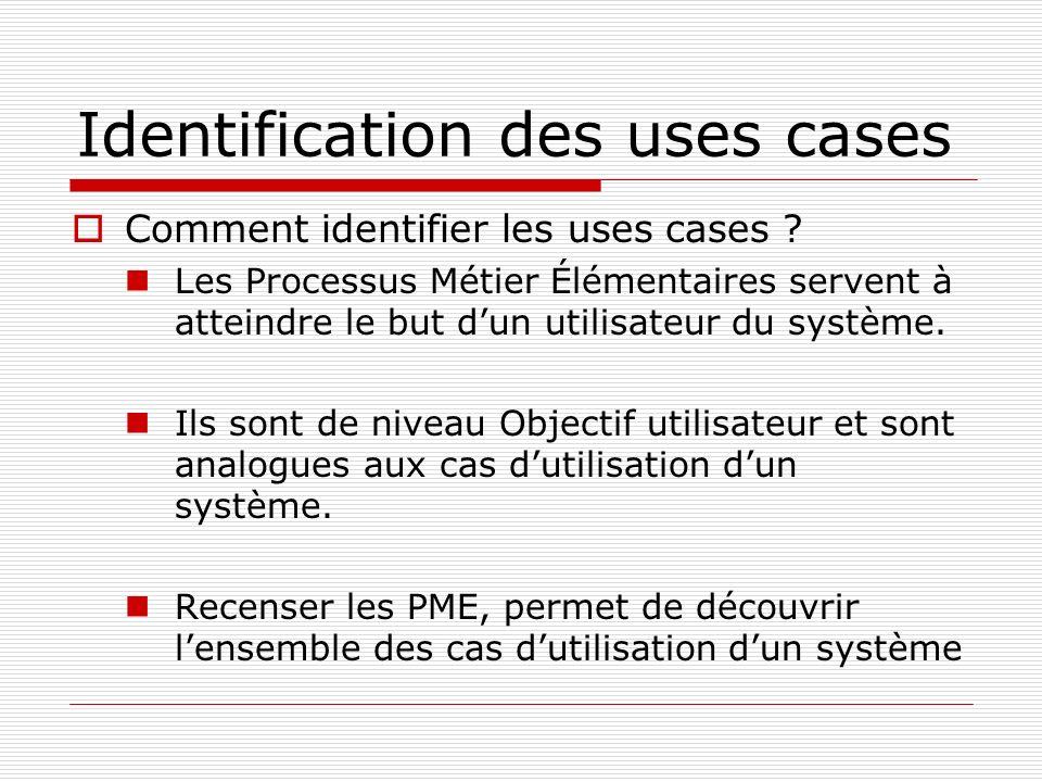 Identification des uses cases Comment identifier les uses cases ? Les Processus Métier Élémentaires servent à atteindre le but dun utilisateur du syst
