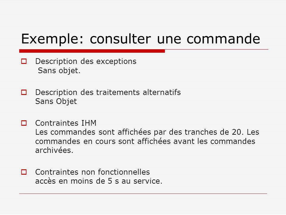 Exemple: consulter une commande Description des exceptions Sans objet. Description des traitements alternatifs Sans Objet Contraintes IHM Les commande