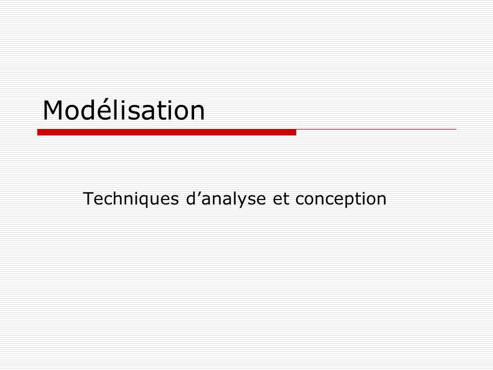 Modélisation Techniques danalyse et conception