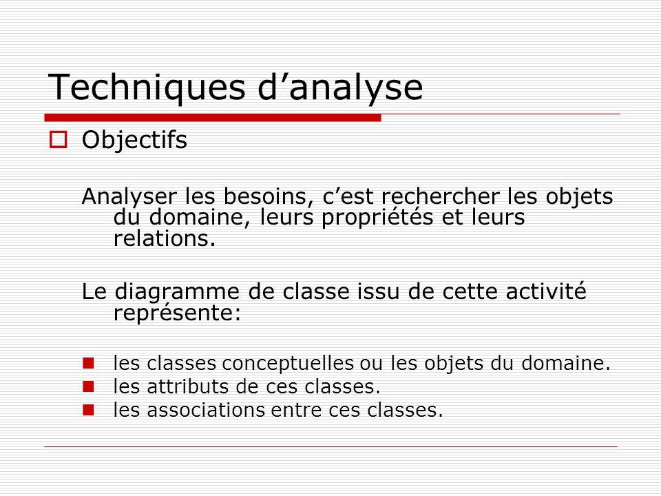 Techniques danalyse Objectifs Analyser les besoins, cest rechercher les objets du domaine, leurs propriétés et leurs relations. Le diagramme de classe