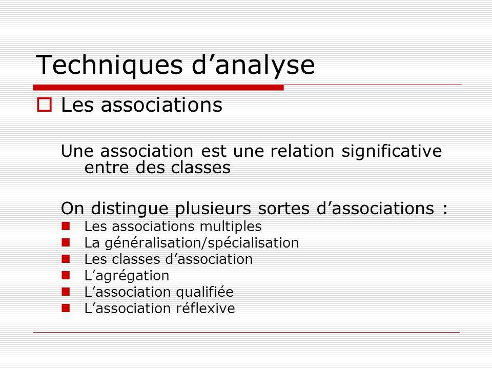 Techniques danalyse Les associations Une association est une relation significative entre des classes On distingue plusieurs sortes dassociations : Le