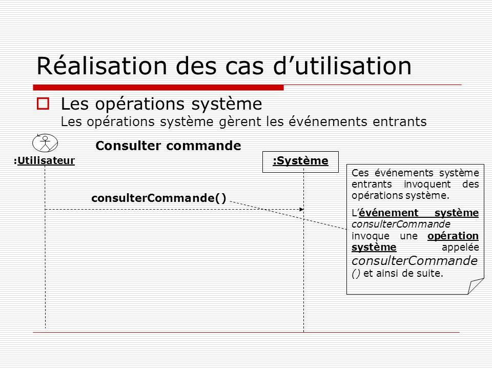 Les opérations système Les opérations système gèrent les événements entrants :Utilisateur :Système consulterCommande() Ces événements système entrants invoquent des opérations système.