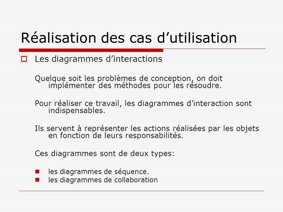 Réalisation des cas dutilisation Les diagrammes dinteractions Quelque soit les problèmes de conception, on doit implémenter des méthodes pour les résoudre.