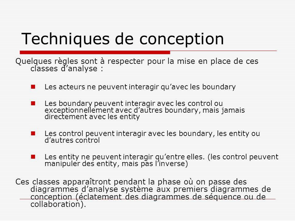 Techniques de conception Quelques règles sont à respecter pour la mise en place de ces classes danalyse : Les acteurs ne peuvent interagir quavec les
