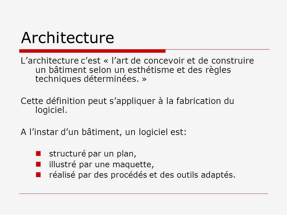 Architecture Larchitecture cest « lart de concevoir et de construire un bâtiment selon un esthétisme et des règles techniques déterminées. » Cette déf