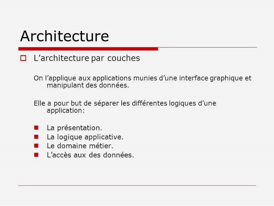 Architecture Larchitecture par couches On lapplique aux applications munies dune interface graphique et manipulant des données. Elle a pour but de sép