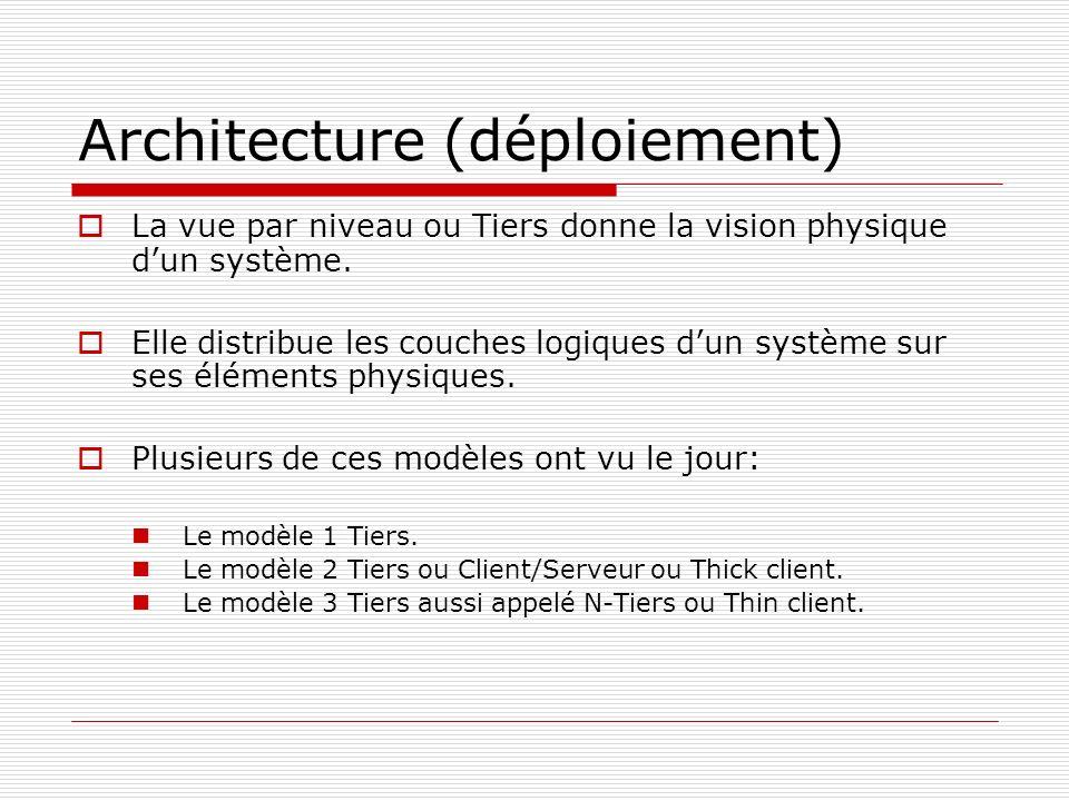 Architecture (déploiement) La vue par niveau ou Tiers donne la vision physique dun système. Elle distribue les couches logiques dun système sur ses él