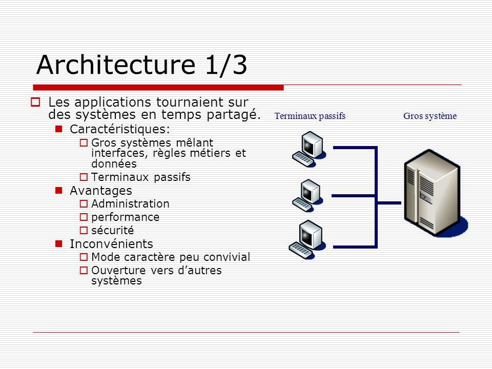 Architecture 1/3 Les applications tournaient sur des systèmes en temps partagé. Caractéristiques: Gros systèmes mêlant interfaces, règles métiers et d