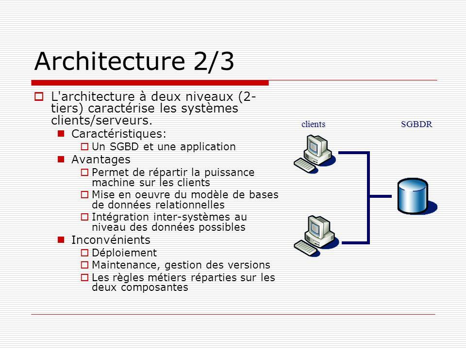 Architecture 2/3 L'architecture à deux niveaux (2- tiers) caractérise les systèmes clients/serveurs. Caractéristiques: Un SGBD et une application Avan