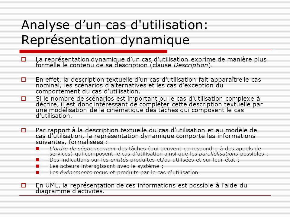 Analyse dun cas d utilisation: Représentation dynamique La représentation dynamique dun cas d utilisation exprime de manière plus formelle le contenu de sa description (clause Description).