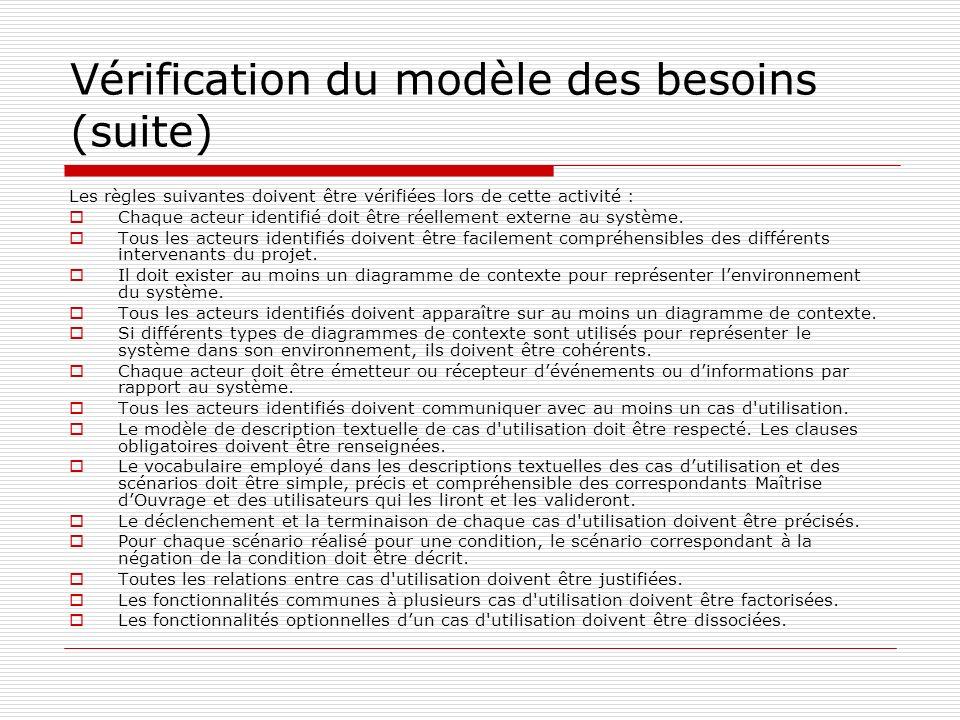 Vérification du modèle des besoins (suite) Les règles suivantes doivent être vérifiées lors de cette activité : Chaque acteur identifié doit être réellement externe au système.