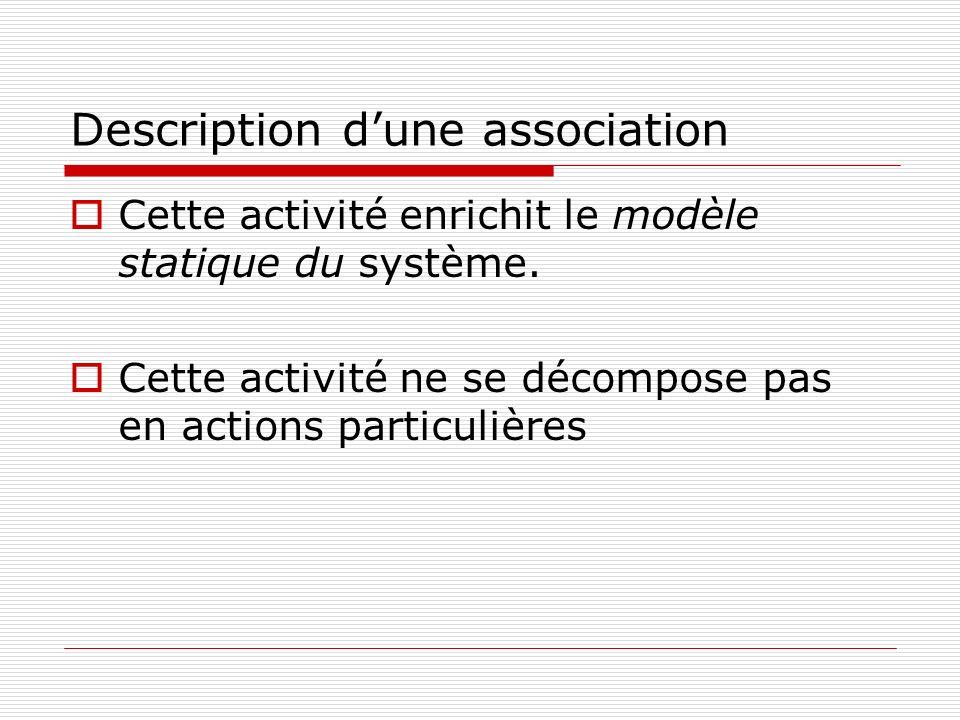 Description dune association Cette activité enrichit le modèle statique du système.