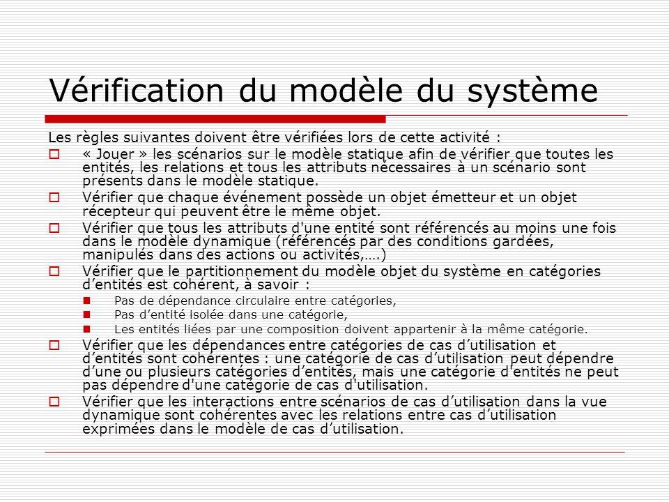 Vérification du modèle du système Les règles suivantes doivent être vérifiées lors de cette activité : « Jouer » les scénarios sur le modèle statique afin de vérifier que toutes les entités, les relations et tous les attributs nécessaires à un scénario sont présents dans le modèle statique.