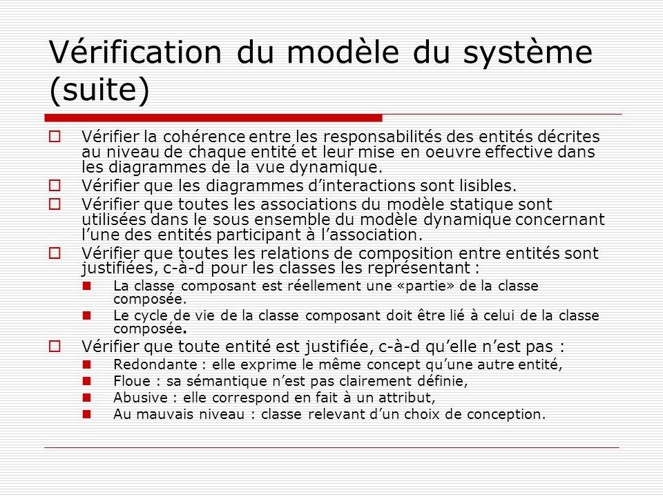 Vérification du modèle du système (suite) Vérifier la cohérence entre les responsabilités des entités décrites au niveau de chaque entité et leur mise en oeuvre effective dans les diagrammes de la vue dynamique.
