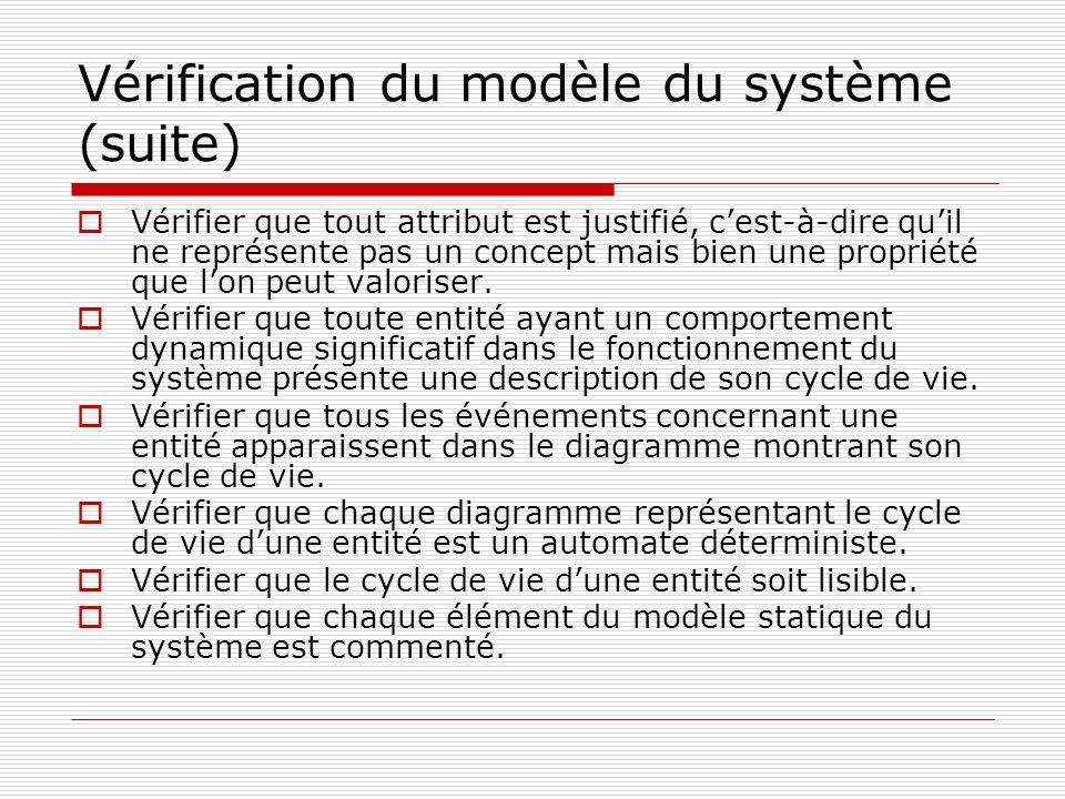 Vérification du modèle du système (suite) Vérifier que tout attribut est justifié, cest-à-dire quil ne représente pas un concept mais bien une propriété que lon peut valoriser.