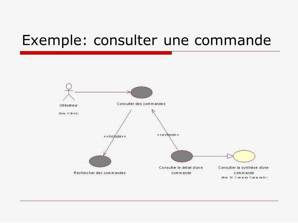 Exemple: consulter une commande