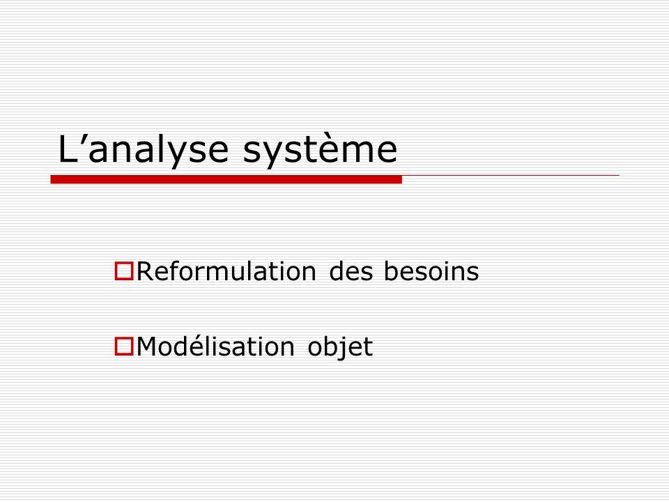Lanalyse système Reformulation des besoins Modélisation objet