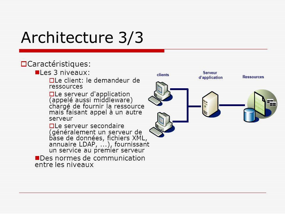 Architecture 3/3 Caractéristiques: Les 3 niveaux: Le client: le demandeur de ressources Le serveur d application (appelé aussi middleware) chargé de fournir la ressource mais faisant appel à un autre serveur Le serveur secondaire (généralement un serveur de base de données, fichiers XML, annuaire LDAP,...), fournissant un service au premier serveur Des normes de communication entre les niveaux clientsServeurdapplicationRessources