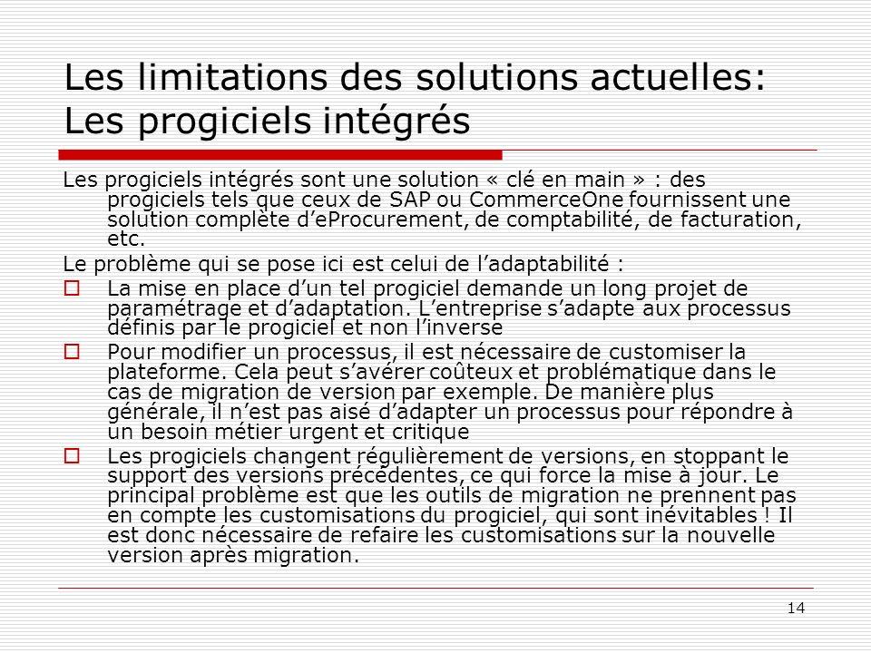 14 Les limitations des solutions actuelles: Les progiciels intégrés Les progiciels intégrés sont une solution « clé en main » : des progiciels tels qu
