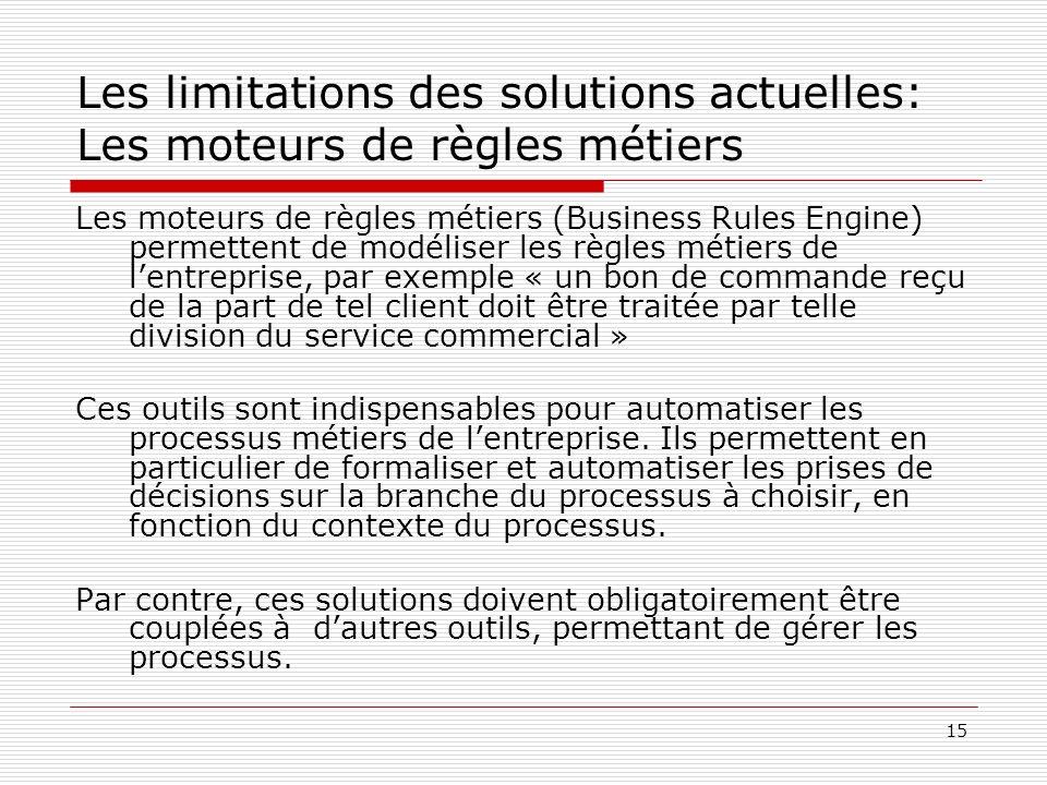 15 Les limitations des solutions actuelles: Les moteurs de règles métiers Les moteurs de règles métiers (Business Rules Engine) permettent de modélise