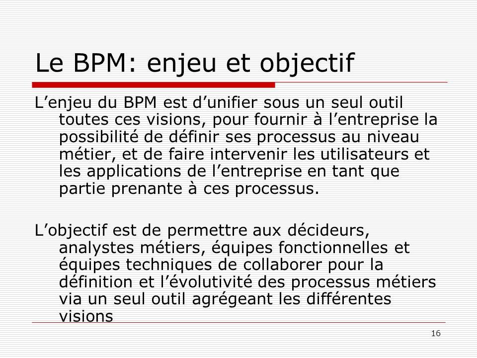 17 Le BPM: les niveaux Un processus métier est modélisé en plusieurs niveaux, et plus généralement en trois niveaux : métier: vue métier haut niveau du processus, définissant ses principales étapes et limpact sur lorganisation de lentreprise.
