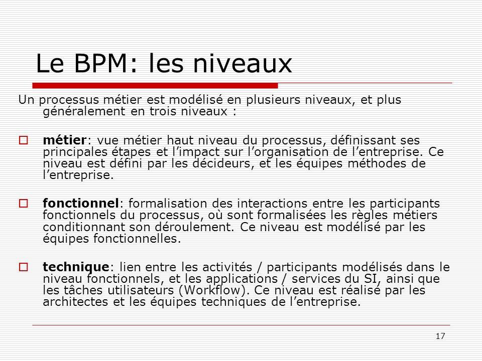 17 Le BPM: les niveaux Un processus métier est modélisé en plusieurs niveaux, et plus généralement en trois niveaux : métier: vue métier haut niveau d