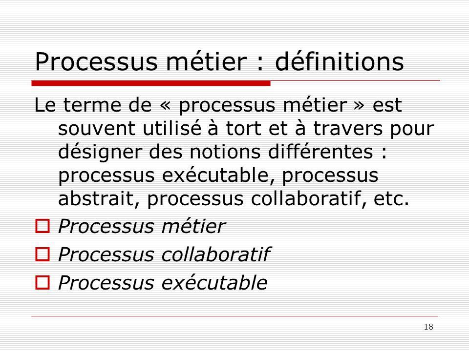 19 Processus métier : définitions Processus métier Un processus métier est une chorégraphie dactivités incluant une interaction entre participants sous la forme déchange dinformations.