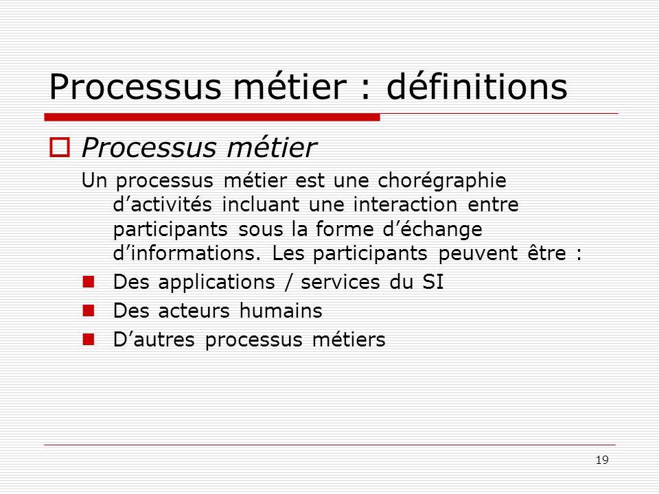 19 Processus métier : définitions Processus métier Un processus métier est une chorégraphie dactivités incluant une interaction entre participants sou