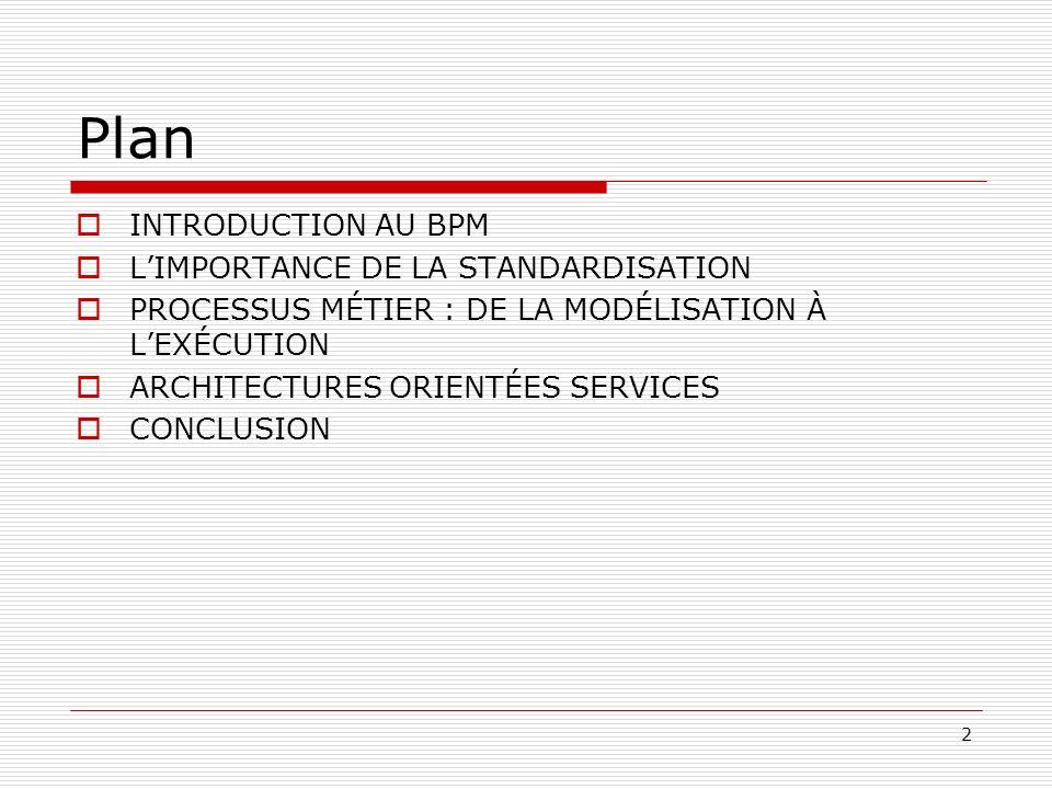 3 INTRODUCTION AU BPM INTRODUCTION AU BPM LIMPORTANCE DE LA STANDARDISATION PROCESSUS MÉTIER : DE LA MODÉLISATION À LEXÉCUTION ARCHITECTURES ORIENTÉES SERVICES CONCLUSION BUSINESS PROCESS MANAGEMENT