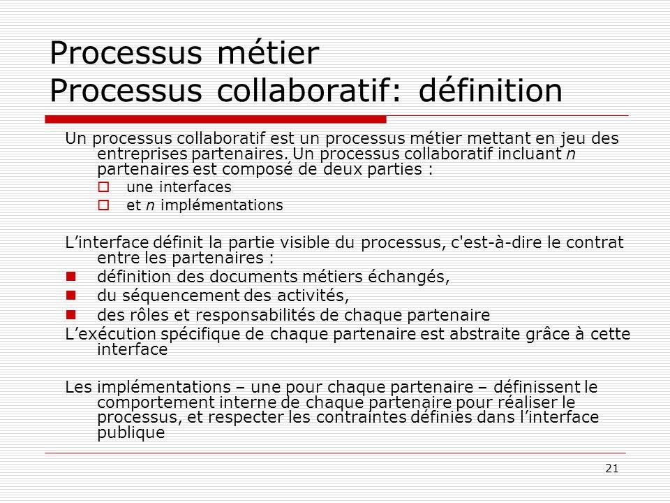 21 Processus métier Processus collaboratif: définition Un processus collaboratif est un processus métier mettant en jeu des entreprises partenaires. U